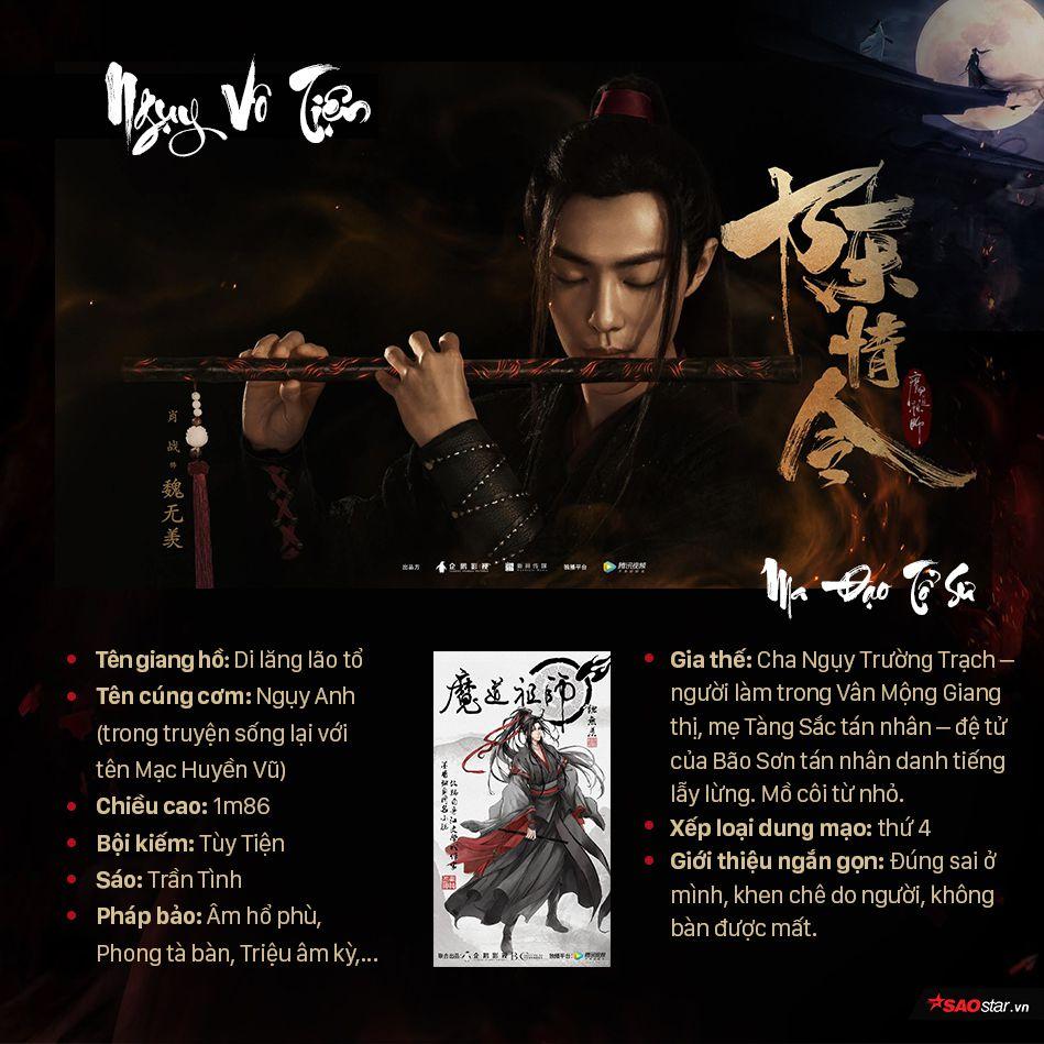 Thông tin nhân vật trong Ma đạo tổ sư, profile nhân vật phim Trần Tình Lệnh (2)