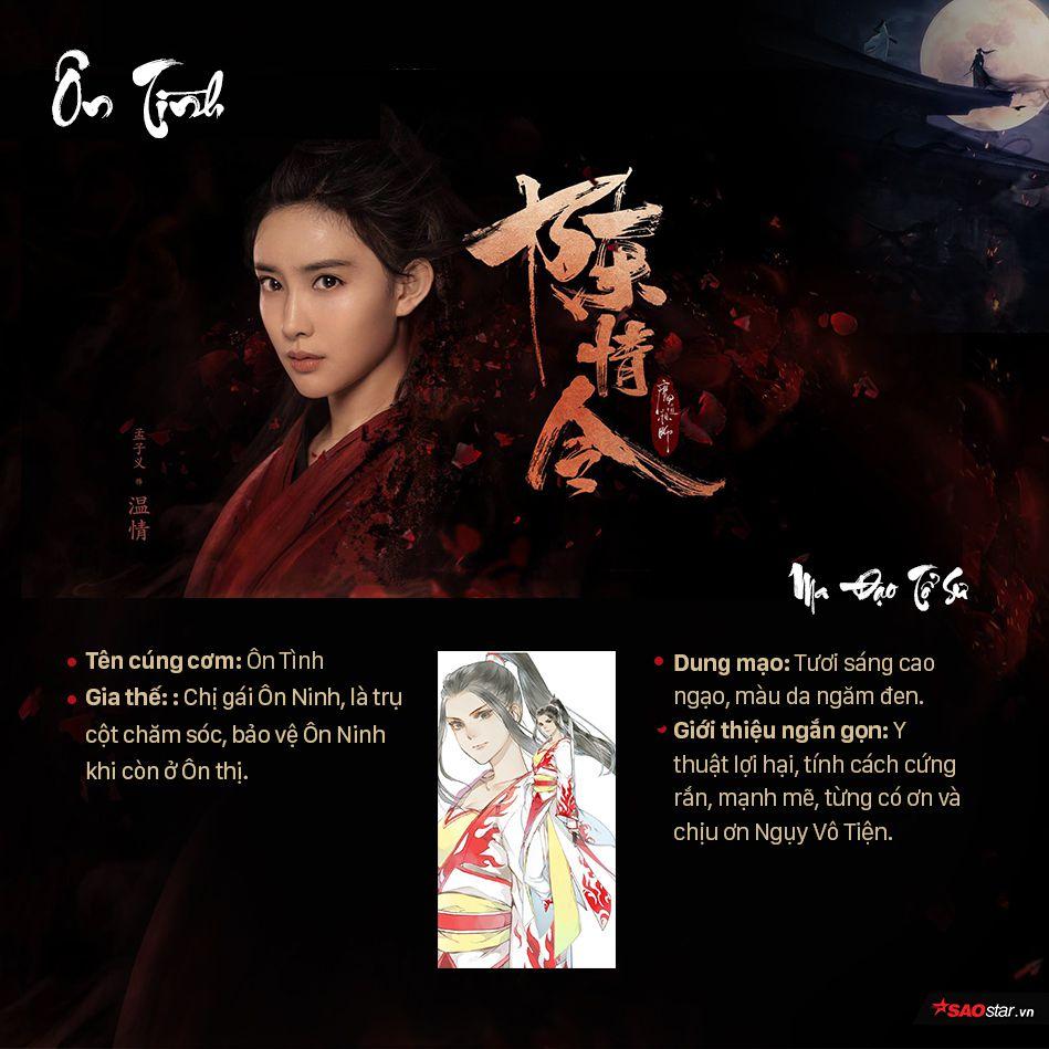Thông tin nhân vật trong Ma đạo tổ sư, profile nhân vật phim Trần Tình Lệnh (8)